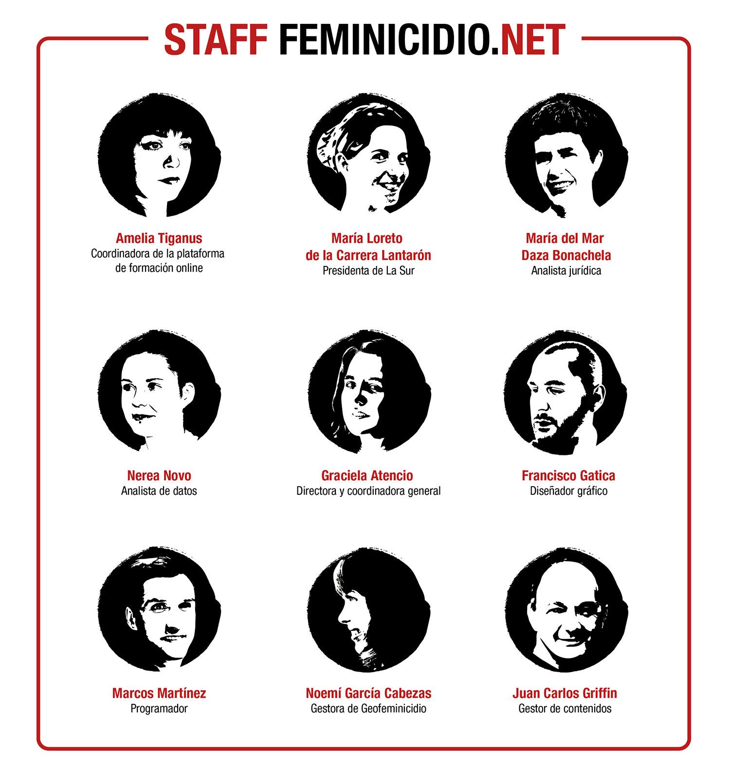 Feminicidio.net: Observatorio Contra Las Violencias Machistas